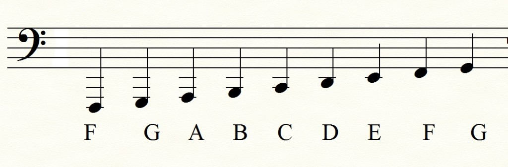 Tuba Bass Clef Note Names