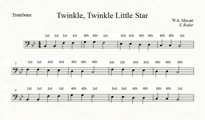 trombone music with slide positions